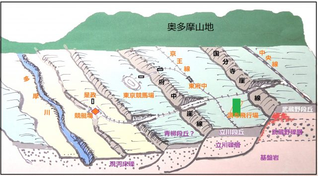 map-dan05